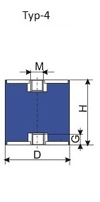 wibroizolator gumowy poduszka